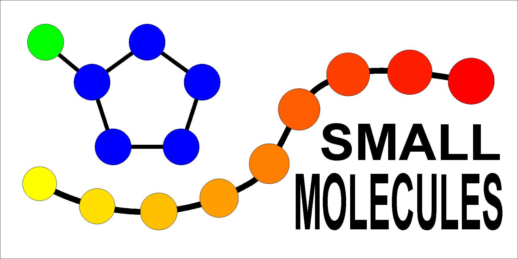 small molecules For small molecules, the diagonal peaks and noe cross peaks have opposite phase if the diagonal is negative, then noe cross peaks will be positive for large molecules, the diagonal and the noe cross peaks have the same phase.